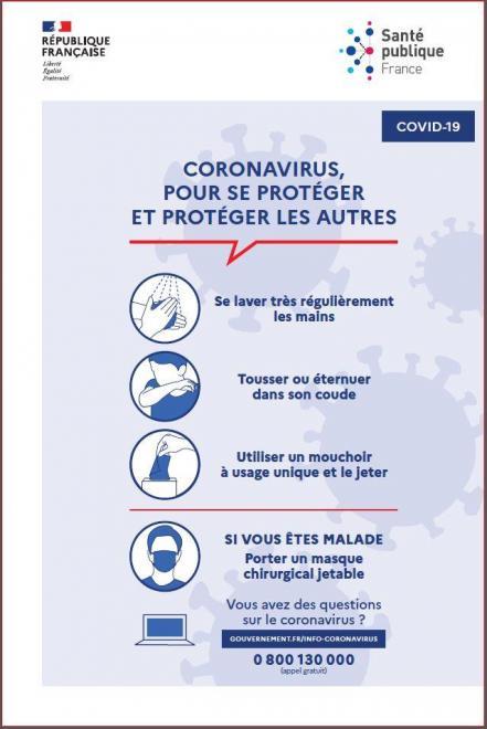 Coronavirus affiche